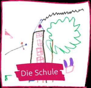 Rheidter-Werth-Schule-Schule